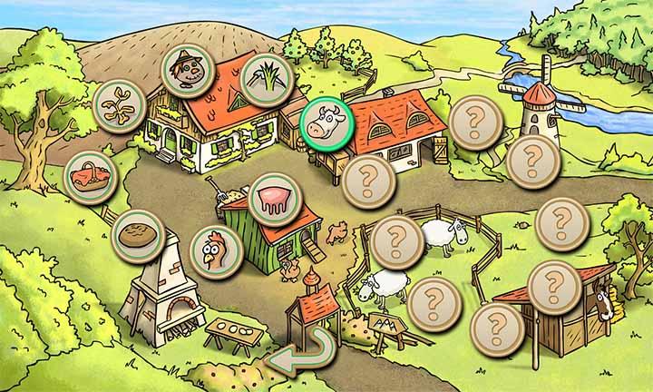 Übersichtskarte Bauernhof